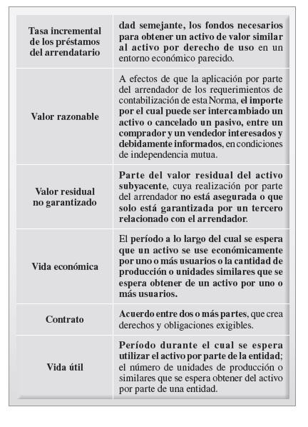 GLOSARIO PAG 36