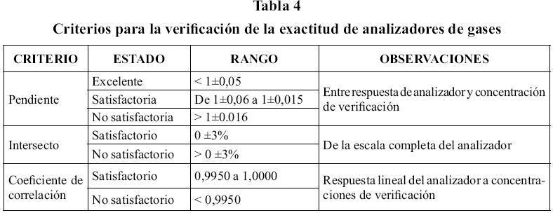 dofig500.JPG