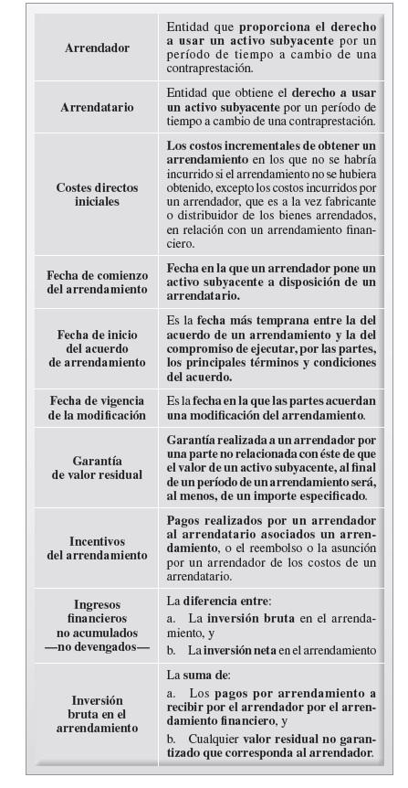 GLOSARIO PAG 33