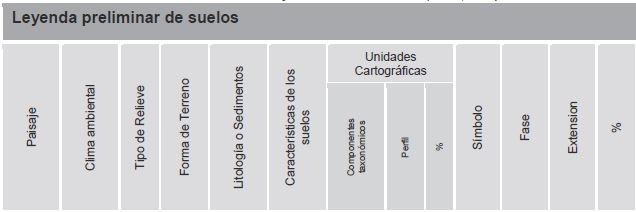 IGAC 5.3.12 TABLA 1