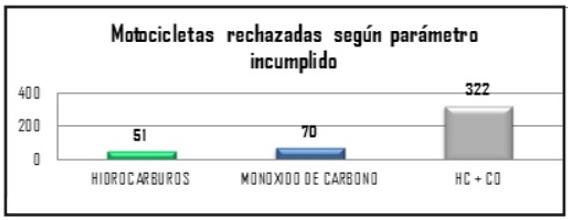 TABLA RES8