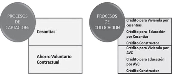 Acuerdo 2028 de 2014 3