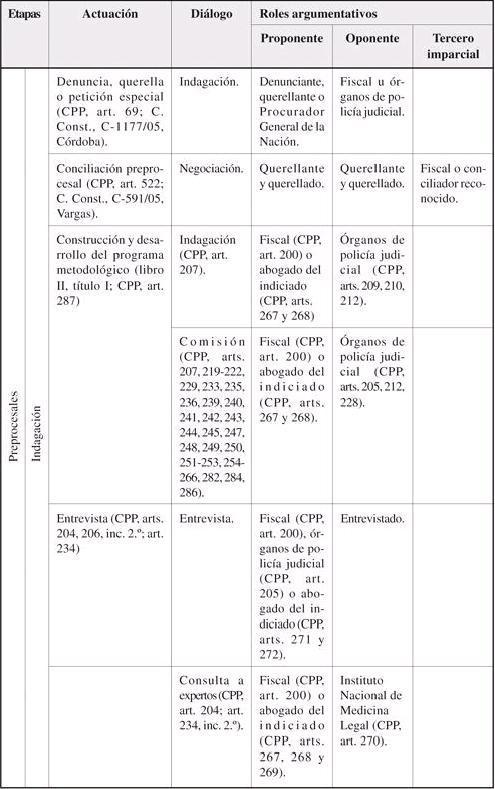 PENAL18LARGUMENTACION1-.JPG