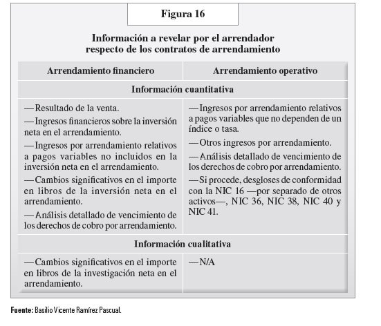 FIG 16 PAG 64