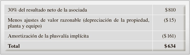 RCONT75PAG58A