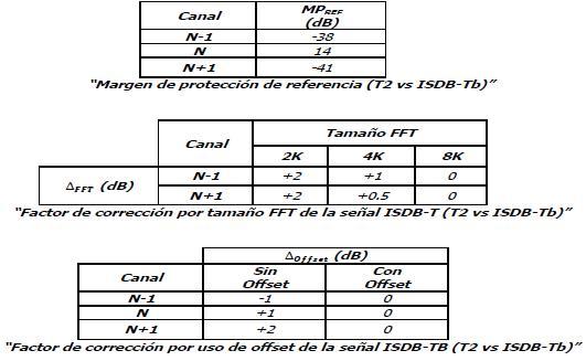 Res4337de2014cuadro6.JPG