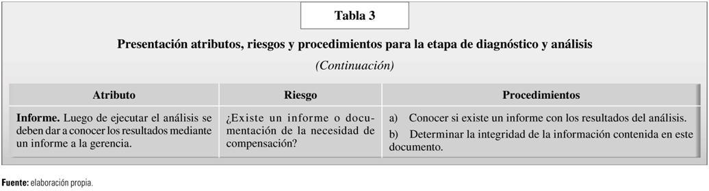 TAB 3 PAG 82.JPG