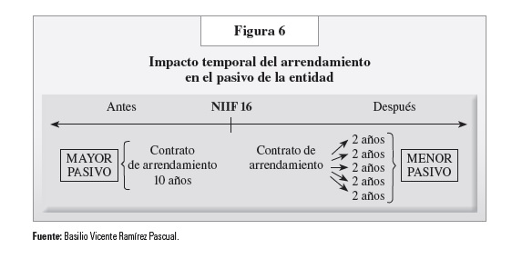 FIG 6 PAG 43