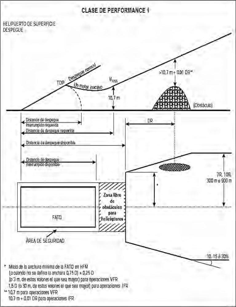 Figura 11.1