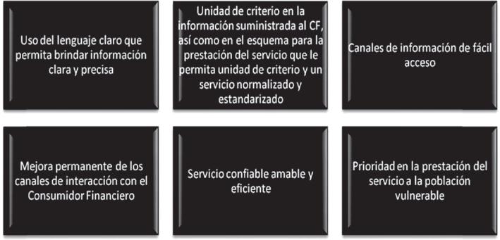 Acuerdo 2028 de 2014 5