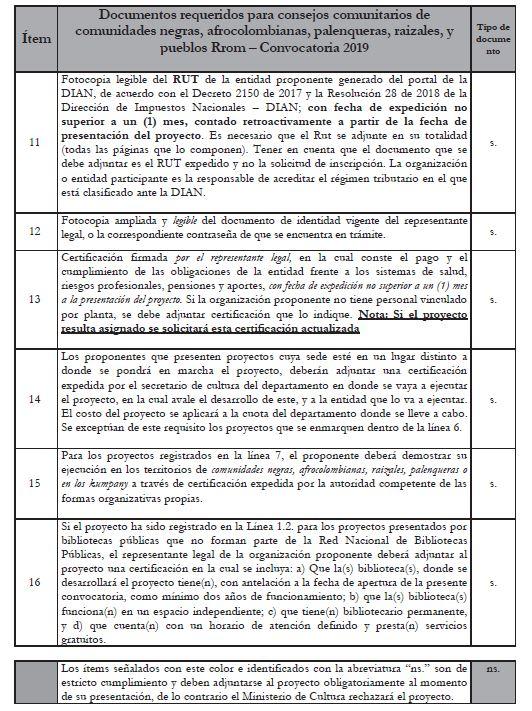 Resolución 2162 de junio 29 de 2018 i52