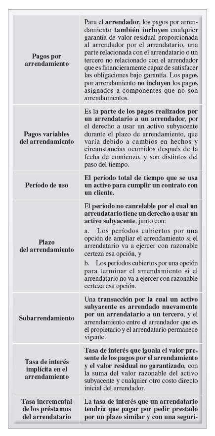 GLOSARIO PAG 35