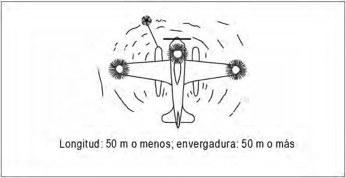 Figura 3.8