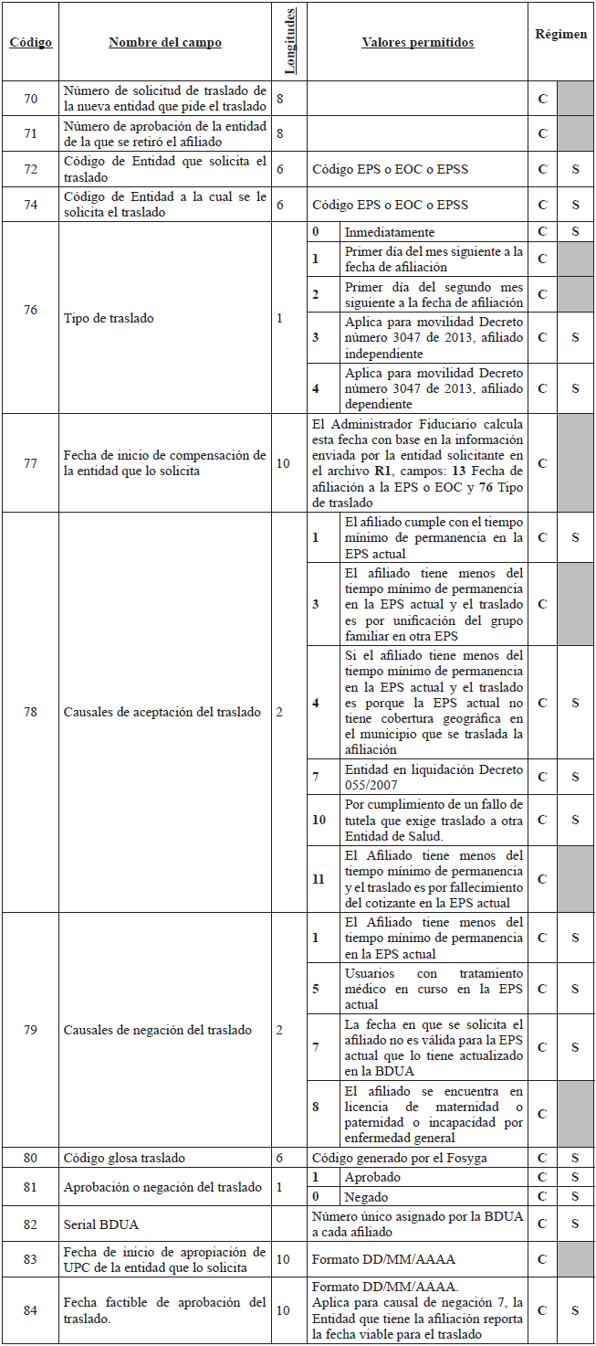 Res. 2629-14-T15.png