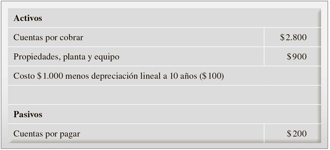 RCONT75PAG56