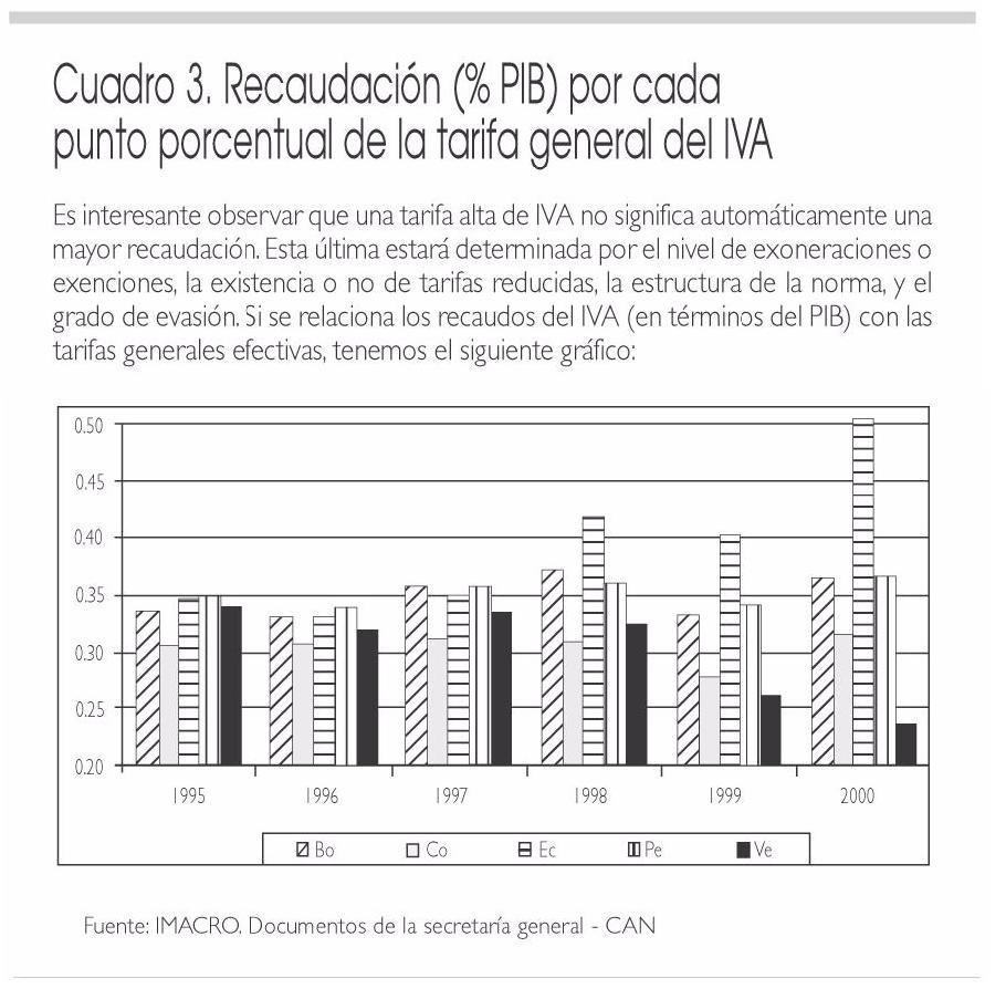 impuestos2003i.JPG