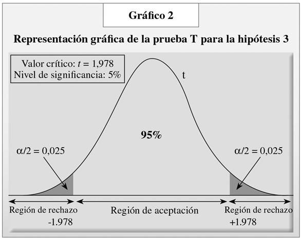 grafico 2-62