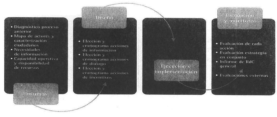 ANTICORRUPCION a.JPG
