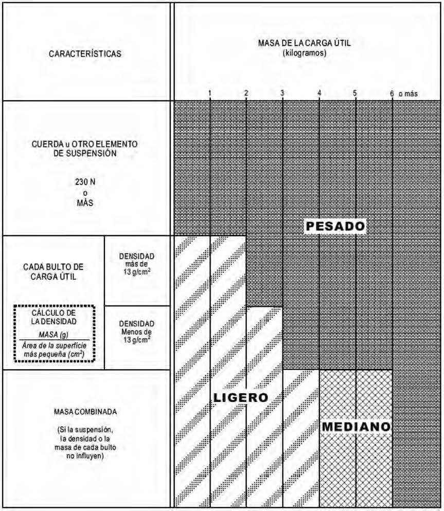 Figura 16.1