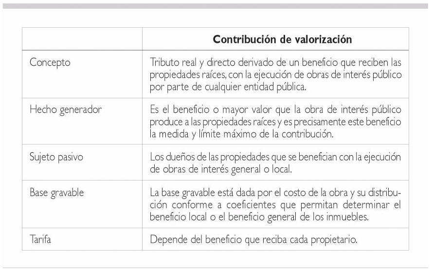 impuestos2003b.JPG