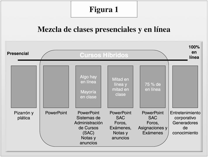 fig1-pag29.JPG