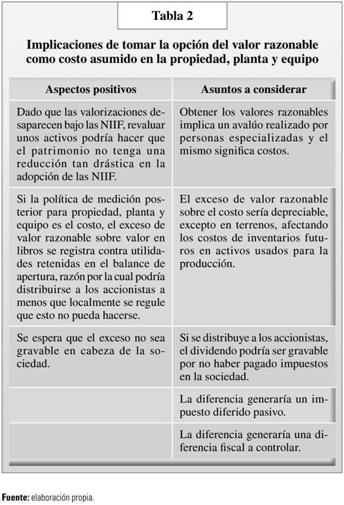 TABLA 2 PAG 24.JPG