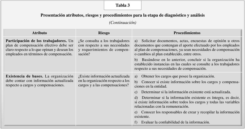 TAB 3 PAG 80.JPG