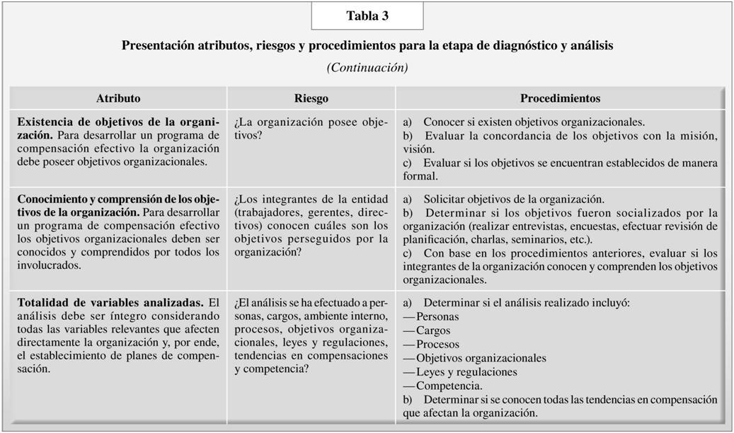 TAB 3 PAG 78.JPG