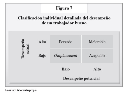 fig 7 pag 162