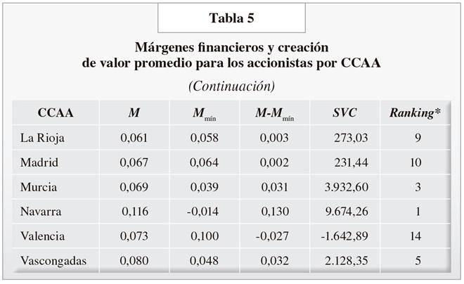 TABLA1AP136BRCONT