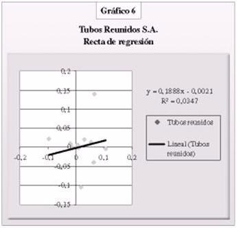 CONTADOR25-06LADIVULGACION-GRAF6-.JPG
