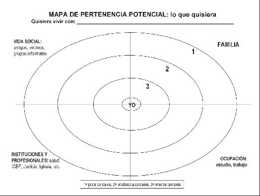 mapa de pertenencia potencial.PNG