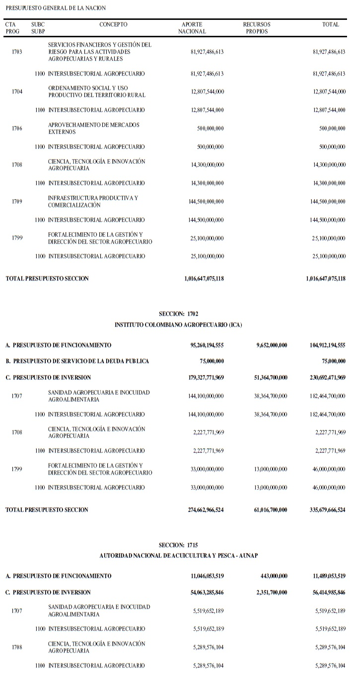 Decreto 2236 de diciembre 27 de 2017 i14