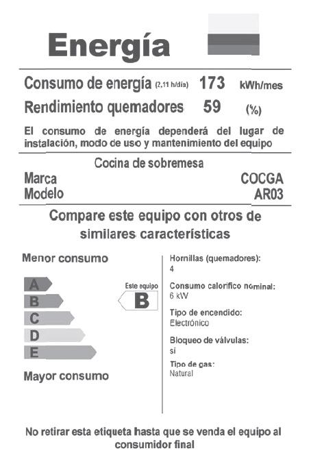 Energia165