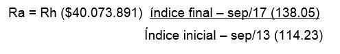 Sentencia 2004-01523-51129 de noviembre 10 de 2017 i1