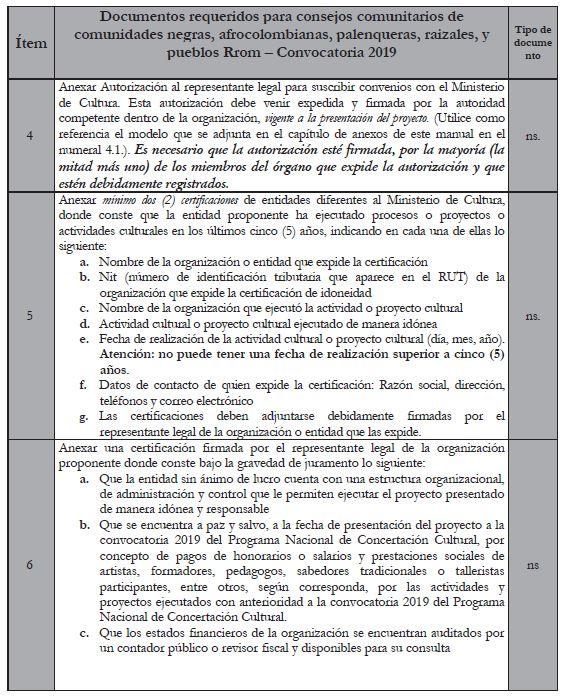 Resolución 2162 de junio 29 de 2018 i50