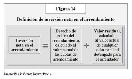 FIG 14 PAG 61
