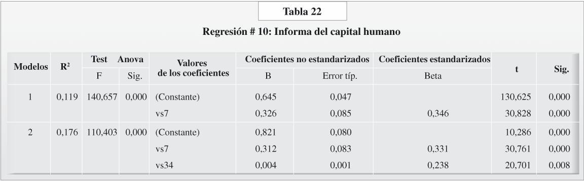 CONT32-07-EL CAPITAL-tabla22-.JPG