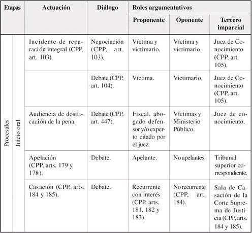 PENAL18LARGUMENTACION4-.JPG