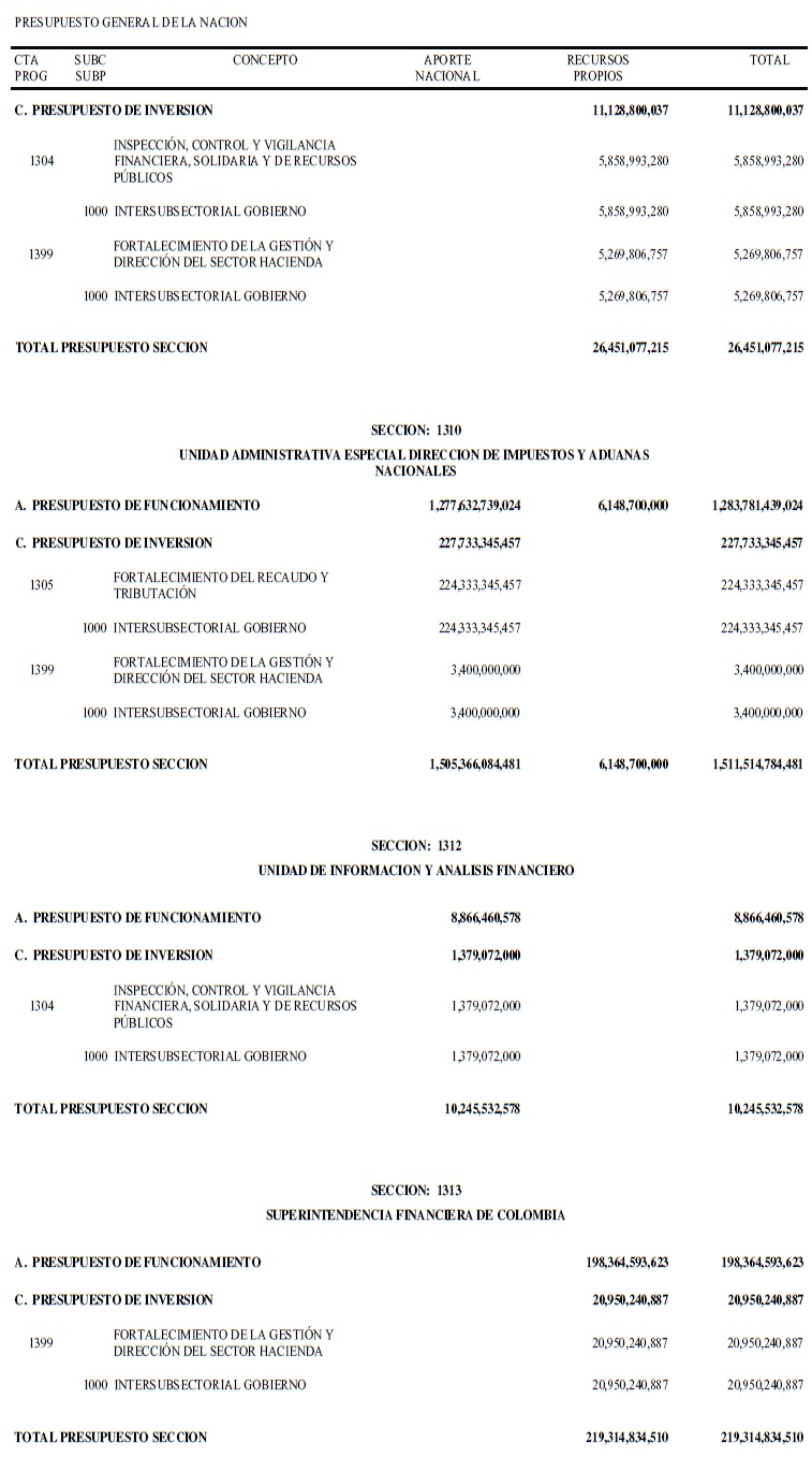Decreto 2236 de diciembre 27 de 2017 i9