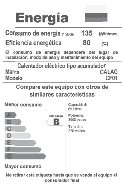 Energia145
