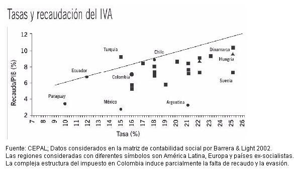 impuestos2004.JPG