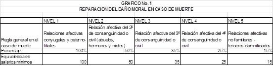 grafico1-2000