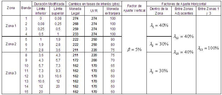CE18SF 2012 TABLA 2.JPG