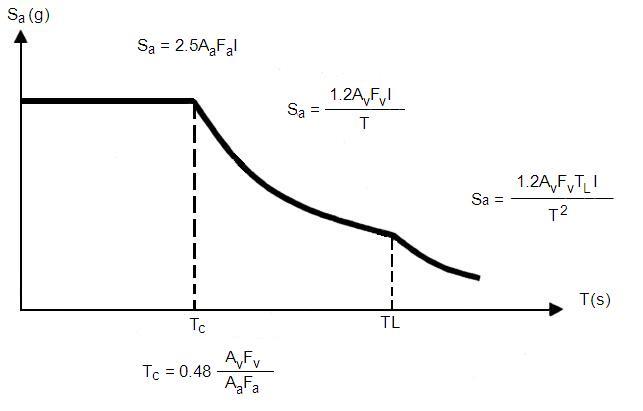 d523amb formula A.JPG