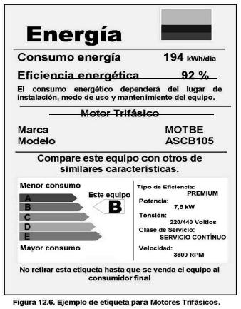 ENER-12