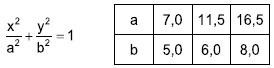 RES 3198 ACIM6
