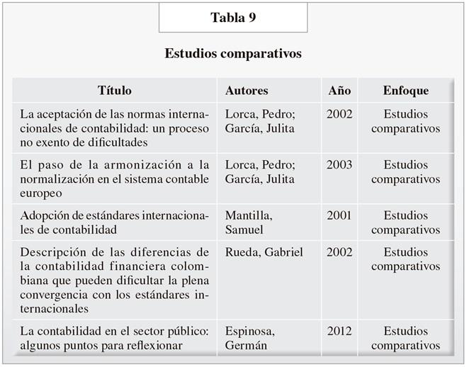TABLA1AP105RCONT