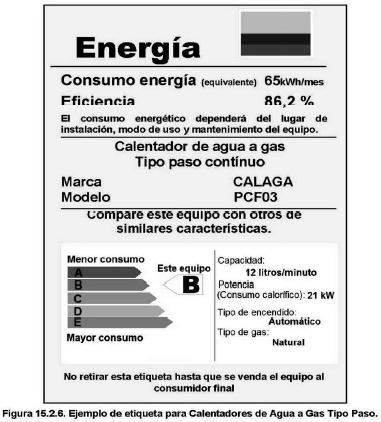 ENER-16