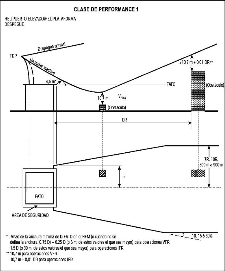 Figura 11.3